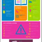 Técnicas de estudio: infografía