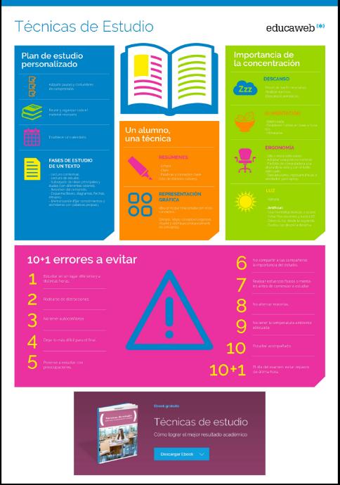 tencicas de estudio infografia