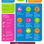 ¿Cómo escoger maestría?: infografía